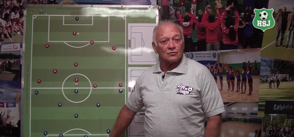 Posiciones, referencias y FODA en el campo de fútbol